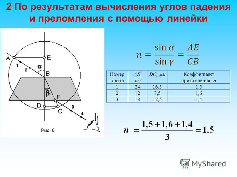 2 По результатам вычисления углов падения и преломления с помощью линейки Номер опыта АЕ, мм DC, мм Коэффициент преломления, n 12416,51,5 2127,51,6 31812,51,4