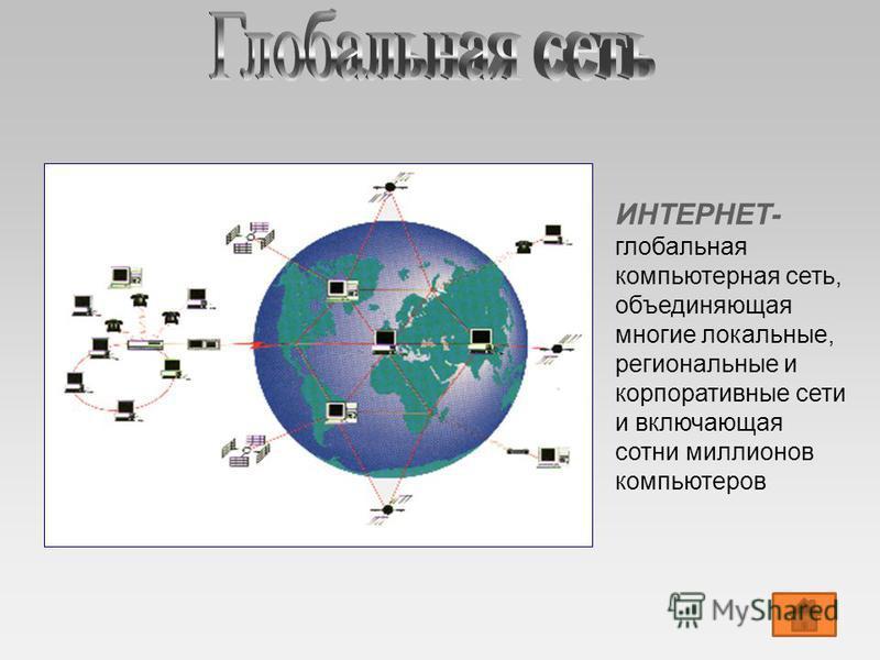 ИНТЕРНЕТ- глобальная компьютерная сеть, объединяющая многие локальные, региональные и корпоративные сети и включающая сотни миллионов компьютеров