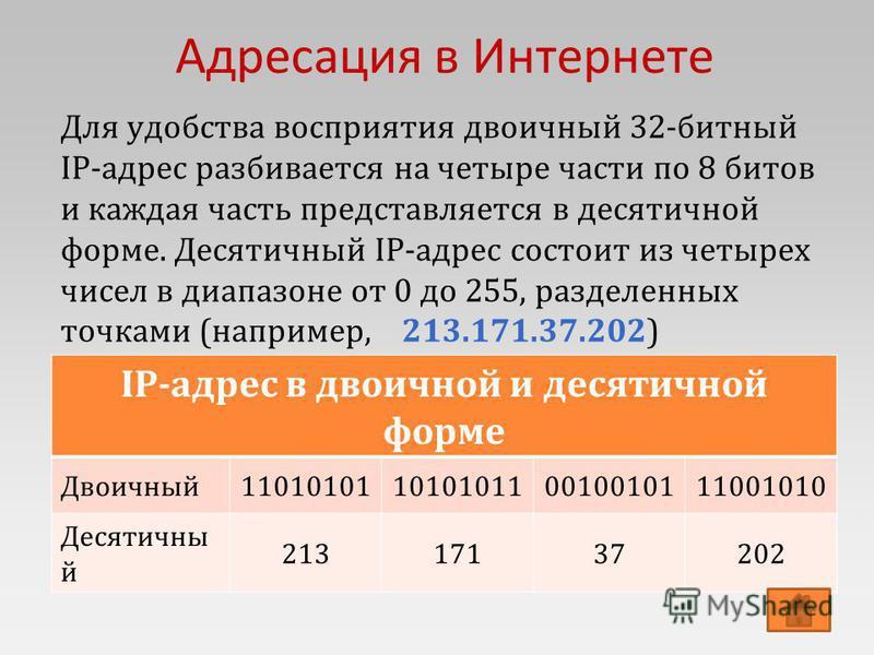 Адресация в Интернете Для удобства восприятия двоичный 32-битный IP-адрес разбивается на четыре части по 8 битов и каждая часть представляется в десятичной форме. Десятичный IP-адрес состоит из четырех чисел в диапазоне от 0 до 255, разделенных точка