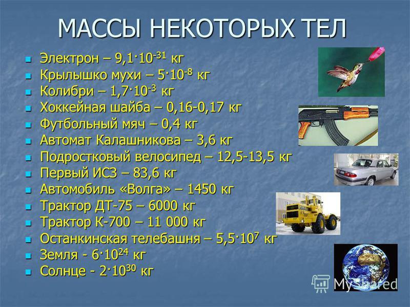Электрон – 9,1·10 -31 кг Электрон – 9,1·10 -31 кг Крылышко мухи – 5·10 -8 кг Крылышко мухи – 5·10 -8 кг Колибри – 1,7·10 -3 кг Колибри – 1,7·10 -3 кг Хоккейная шайба – 0,16-0,17 кг Хоккейная шайба – 0,16-0,17 кг Футбольный мяч – 0,4 кг Футбольный мяч