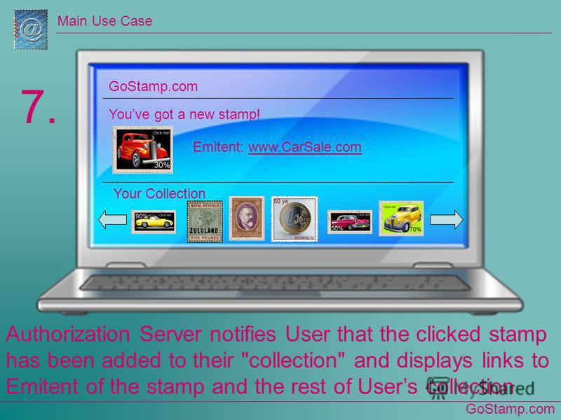 GoStamp.com Main Use Case Authorization Server notifies User that thе clicked stamp has been added to their