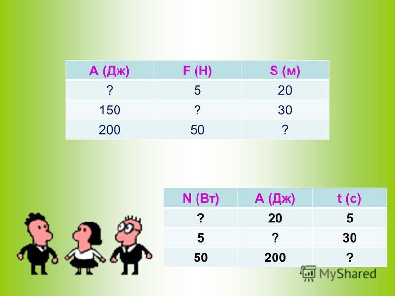 А (Дж)F (Н)S (м) ?520 150?30 20050? N (Вт)А (Дж)t (с) ?205 5?30 50200?