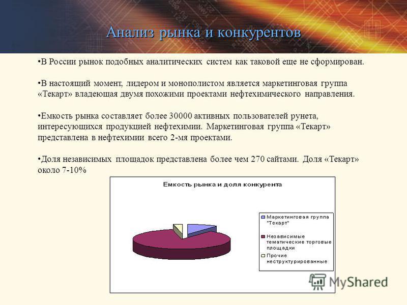 Анализ рынка и конкурентов В России рынок подобных аналитических систем как таковой еще не сформирован. В настоящий момент, лидером и монополистом является маркетинговая группа «Текарт» владеющая двумя похожими проектами нефтехимического направления.