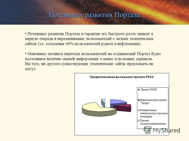 Потенциал развития Портала Потенциал развития Портала и гарантия его быстрого роста зависят в первую очередь в переманивании пользователей с мелких тематических сайтов (т.е. остальные 90% пользователей рунета в нефтехимии). Основным мотивом перехода