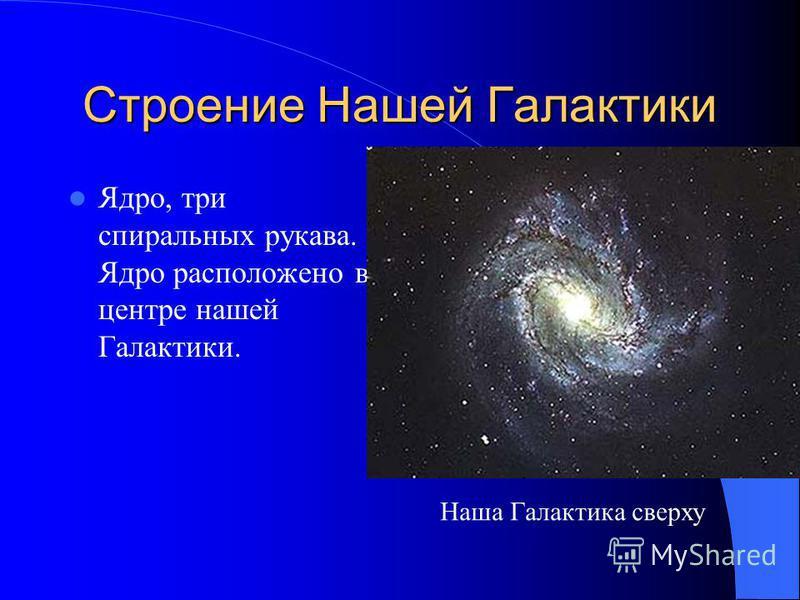 Млечный Путь Если мы представим себе плоскость, проведённую через звёздное пространство в безграничную даль, и предположим, что все звёзды и звёздные скопления относятся к этой плоскости таким образом, что их местоположение должно быть ближе к ней, ч