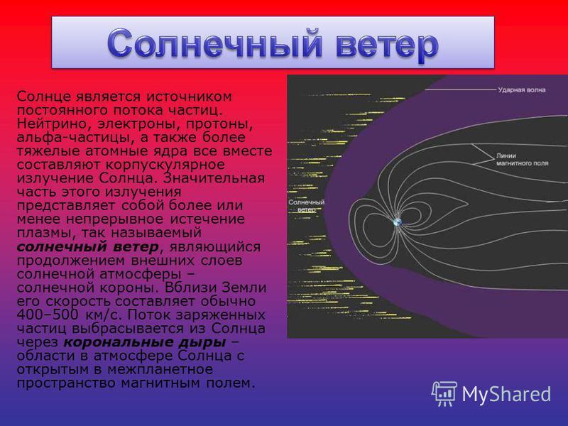 Солнце является источником постоянного потока частиц. Нейтрино, электроны, протоны, альфа-частицы, а также более тяжелые атомные ядра все вместе составляют корпускулярное излучение Солнца. Значительная часть этого излучения представляет собой более и