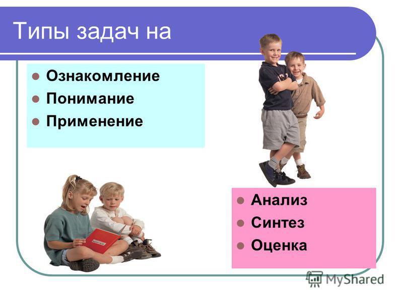 Типы задач на Ознакомление Понимание Применение Анализ Синтез Оценка