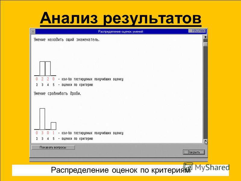 Анализ результатов Распределение оценок по критериям