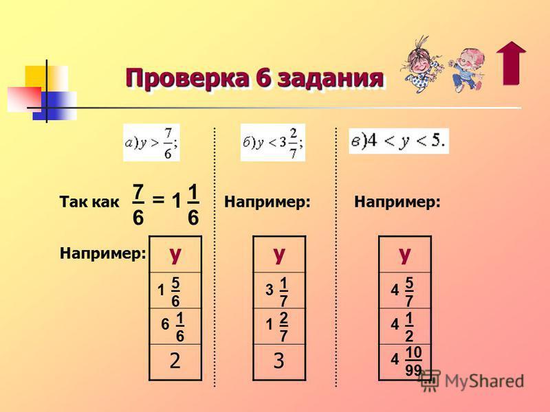 Проверка 5 задания 0 Если а =0, то 0 15 = а 15 = если а =7, то 7 15 а 15 = если а =15, то 15 а 15 = 1 = если а =24, то 24 15 а 15 = 1 = 9 15 ; ; ;. Молодцы! Молодцы!