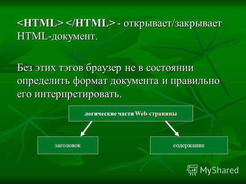 - открывает/закрывает HTML-документ. - открывает/закрывает HTML-документ. Без этих тэгов браузер не в состоянии определить формат документа и правильно его интерпретировать. Web-страницы логические части Web-страницы заголовок содержание