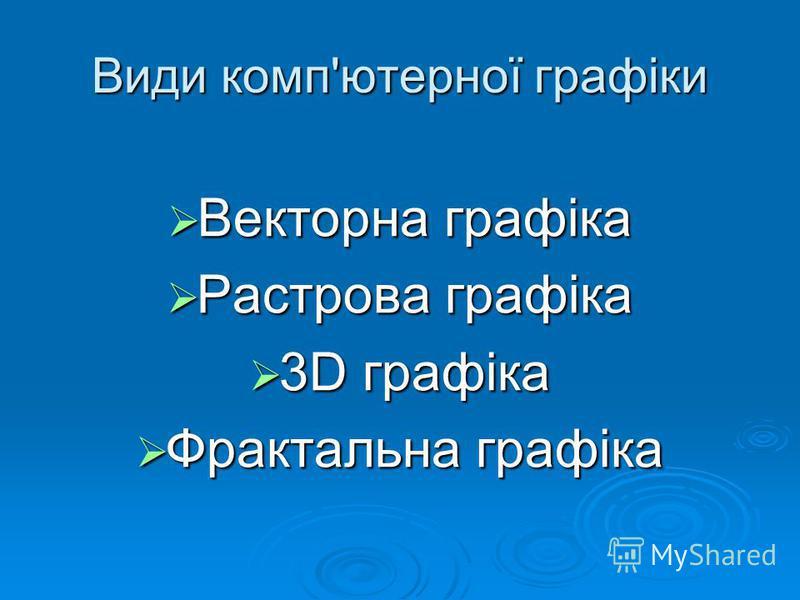 Векторна графіка Векторна графіка Растрова графіка Растрова графіка 3D графіка 3D графіка Фрактальна графіка Фрактальна графіка Види комп'ютерної графіки