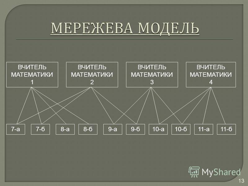 13 ВЧИТЕЛЬ МАТЕМАТИКИ 1 ВЧИТЕЛЬ МАТЕМАТИКИ 2 ВЧИТЕЛЬ МАТЕМАТИКИ 3 ВЧИТЕЛЬ МАТЕМАТИКИ 4 7-а7-б8-а8-б9-а9-б10-а10-б11-б11-а
