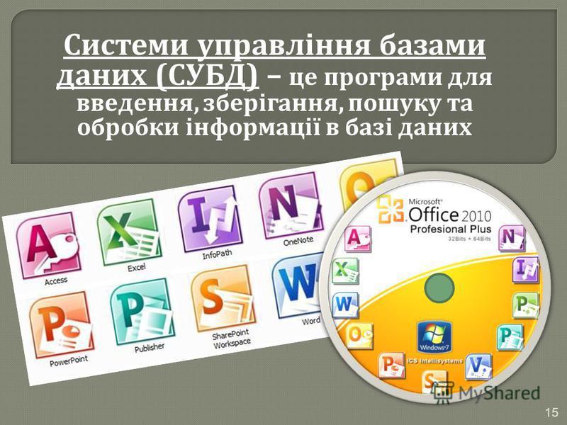 Системи управління базами даних ( СУБД ) – це програми для введення, зберігання, пошуку та обробки інформації в базі даних 15