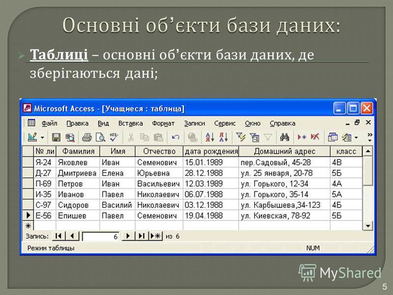 Таблиці – основні об єкти бази даних, де зберігаються дані ; 5