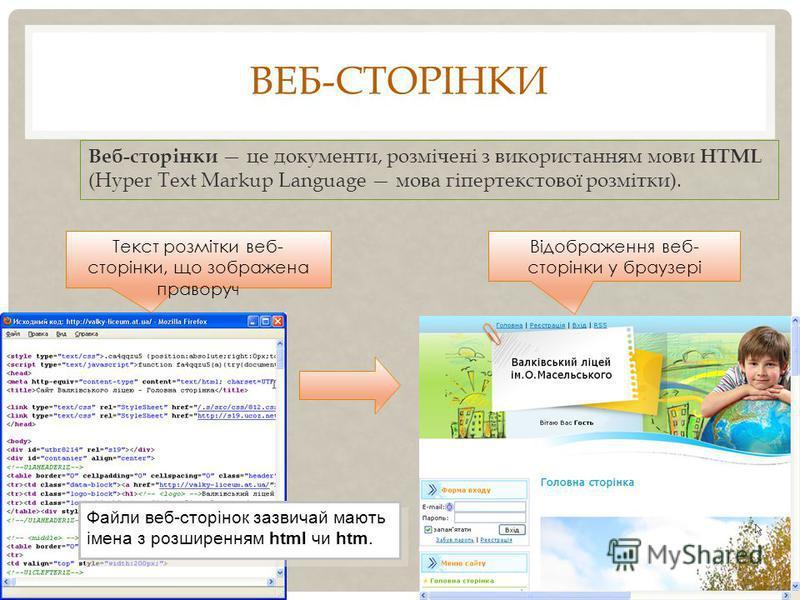 ВЕБ-СТОРІНКИ Веб-сторінки це документи, розмічені з використанням мови HTML (Hyper Text Markup Language мова гіпертекстової розмітки). Відображення веб- сторінки у браузері Текст розмітки веб- сторінки, що зображена праворуч Файли веб-сторінок зазвич