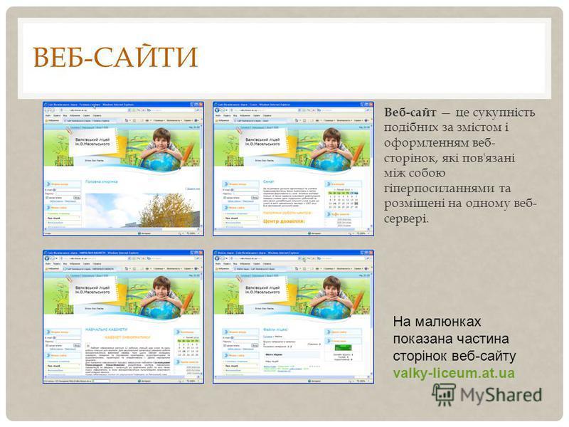 ВЕБ-САЙТИ Веб-сайт це сукупність подібних за змістом і оформленням веб- сторінок, які пов'язані між собою гіперпосиланнями та розміщені на одному веб- сервері. На малюнках показана частина сторінок веб-сайту valky-liceum.at.ua