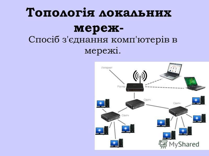 Топологія локальних мереж- Спосіб з'єднання комп'ютерів в мережі.