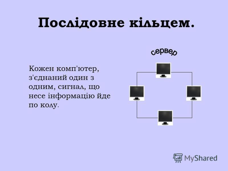 Послідовне кільцем. Кожен комп'ютер, з'єднаний один з одним, сигнал, що несе інформацію йде по колу.