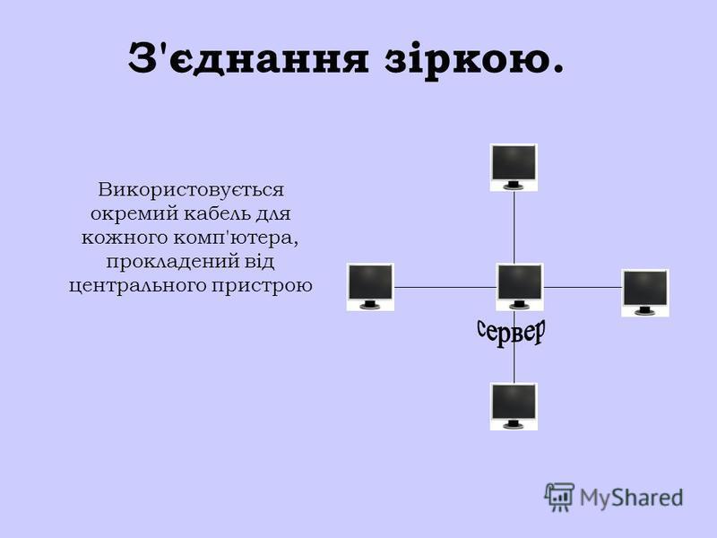 З'єднання зіркою. Використовується окремий кабель для кожного комп'ютера, прокладений від центрального пристрою