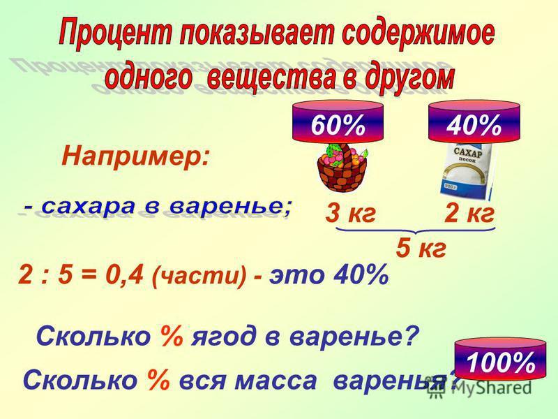 3 кг 2 кг 5 кг 2 : 5 = 0,4 (части) - это 40% Сколько % ягод в варенье? Например: Сколько % вся масса варенья? 40%60% 100%
