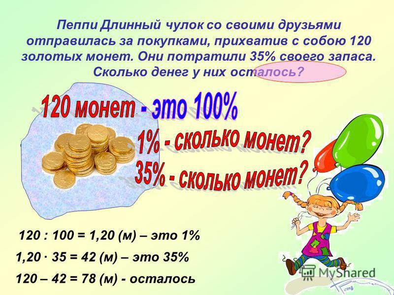 Пеппи Длинный чулок со своими друзьями отправилась за покупками, прихватив с собою 120 золотых монет. Они потратили 35% своего запаса. Сколько денег у них осталось? 120 : 100 = 1,20 (м) – это 1% 1,20 · 35 = 42 (м) – это 35% 120 – 42 = 78 (м) - остало