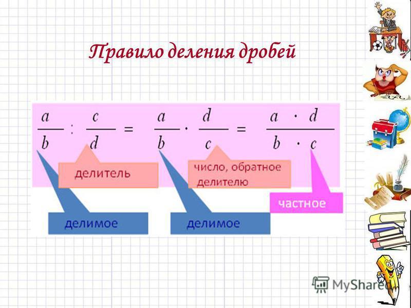 Правило деления дробей
