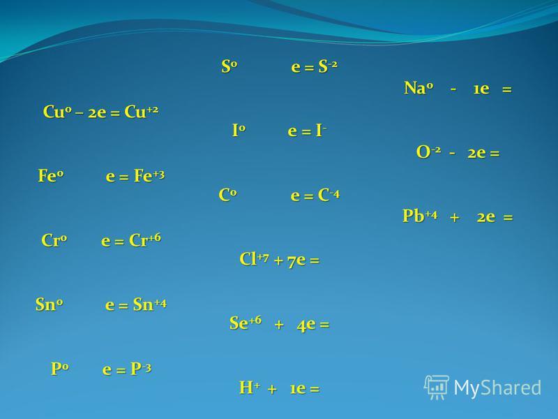 Cu 0 – 2e = Cu +2 Fe 0 e = Fe +3 Cr 0 e = Cr +6 Sn 0 e = Sn +4 P 0 e = P -3 S 0 e = S -2 I 0 e = I - C 0 e = C -4 Cl +7 + 7e = Se +6 + 4e = H + + 1e = Na 0 - 1e = O -2 - 2e = Pb +4 + 2e =