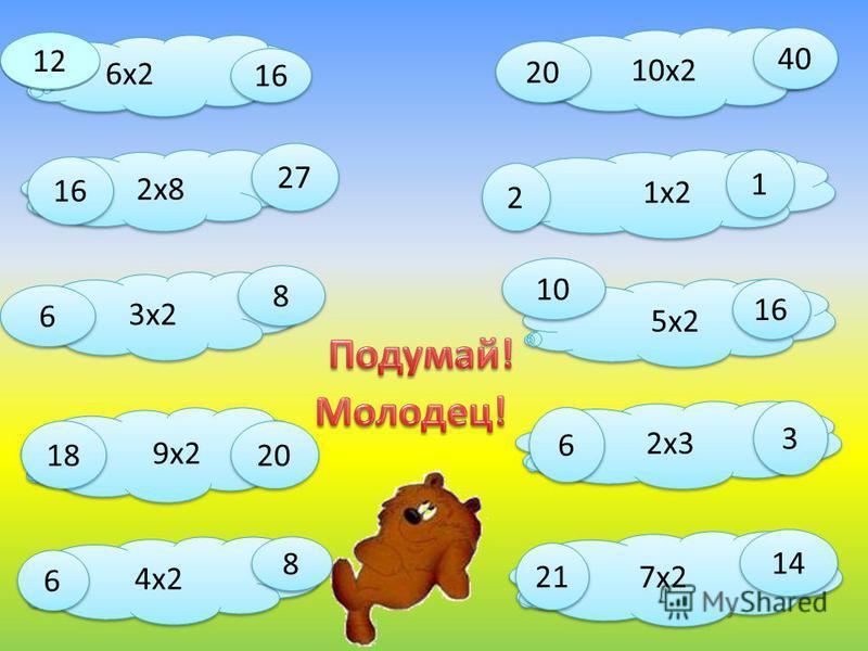 6x2 12 16 2x8 16 27 3x2 6 6 8 8 9x2 18 20 4x2 6 6 8 8 10x2 20 40 1x2 2 2 1 1 5x2 10 16 2x3 6 6 3 3 7x2 21 14
