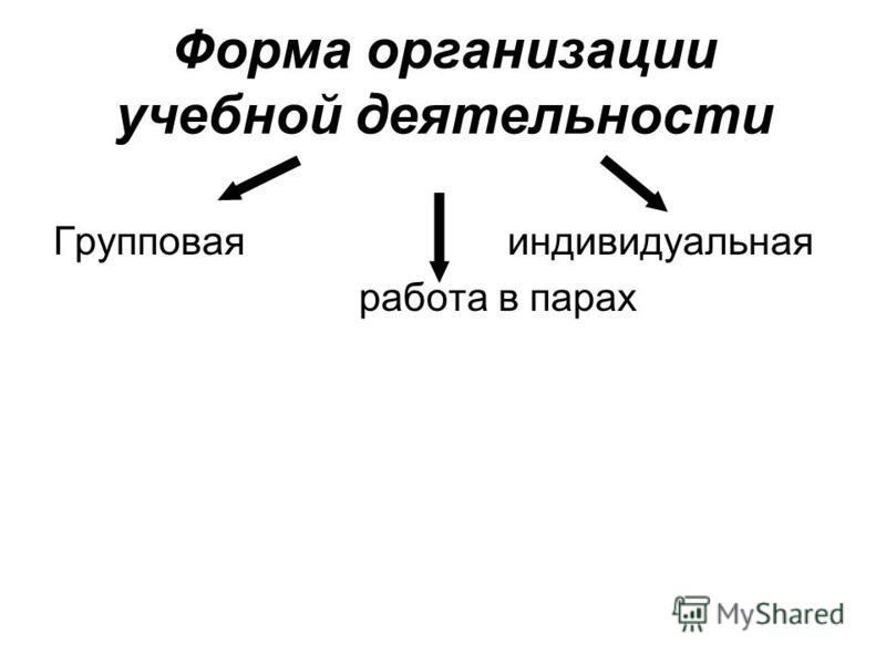 Форма организации учебной деятельности Групповая индивидуальная работа в парах