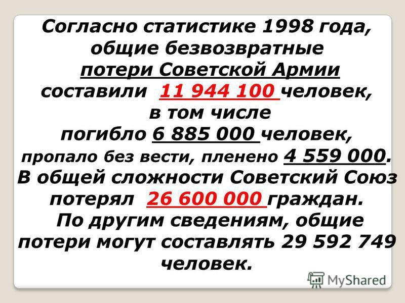 Согласно статистике 1998 года, общие безвозвратные потери Советской Армии составили 11 944 100 человек, в том числе погибло 6 885 000 человек, пропало без вести, пленено 4 559 000. В общей сложности Советский Союз потерял 26 600 000 граждан. По други