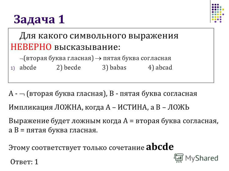 Задача 1 Для какого символьного выражения НЕВЕРНО высказывание: (вторая буква гласная) пятая буква согласная 1) abcde2) becde3) babas4) abcad A - (вторая буква гласная), В - пятая буква согласная Импликация ЛОЖНА, когда А – ИСТИНА, а В – ЛОЖЬ Выражен