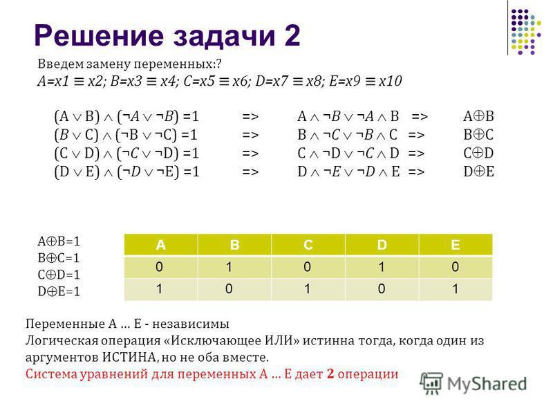 Решение задачи 2 Введем замену переменных:? A=x1 x2; B=x3 x4; C=x5 x6; D=x7 x8; E=x9 x10 (A B) (¬A ¬B) =1=>A ¬B ¬A B => A B (B C) (¬B ¬C) =1=> B ¬C ¬B C => B C (C D) (¬C ¬D) =1=> C ¬D ¬C D => C D (D E) (¬D ¬E) =1=> D ¬E ¬D E => D E A B=1 B C=1 C D=1