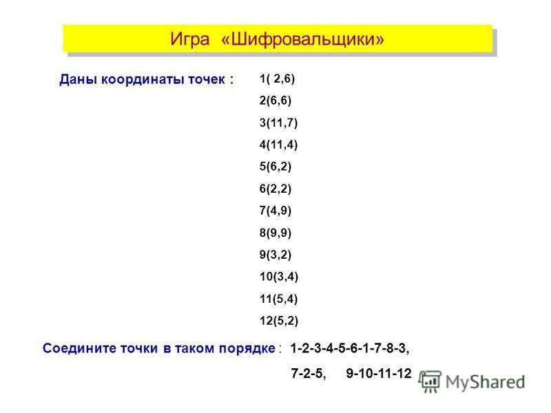 Игра «Шифровальщики» 1( 2,6) 2(6,6) 3(11,7) 4(11,4) 5(6,2) 6(2,2) 7(4,9) 8(9,9) 9(3,2) 10(3,4) 11(5,4) 12(5,2) Даны координаты точек : Соедините точки в таком порядке : 1-2-3-4-5-6-1-7-8-3, 7-2-5, 9-10-11-12