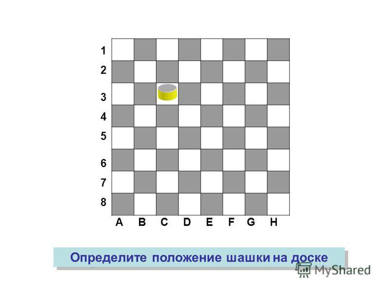 A B C D E F G H 1234567812345678 Определите положение шашки на доске