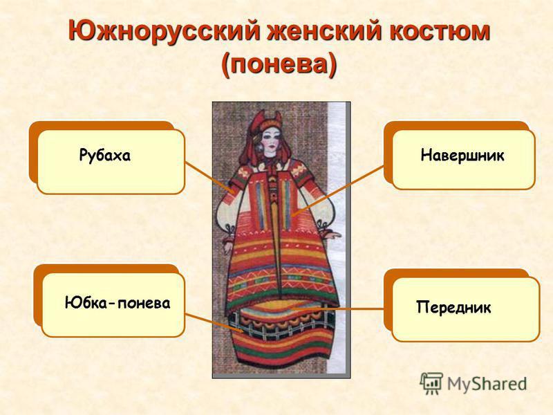 Южнорусский женский костюм (понева) Рубаха Юбка-понева Навершник Передник