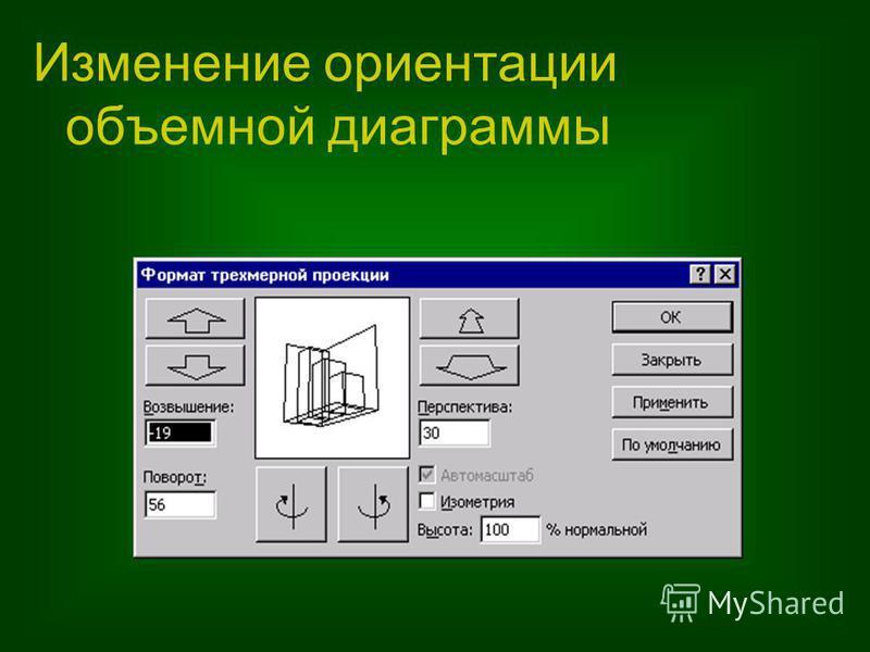 Изменение ориентации объемной диаграммы