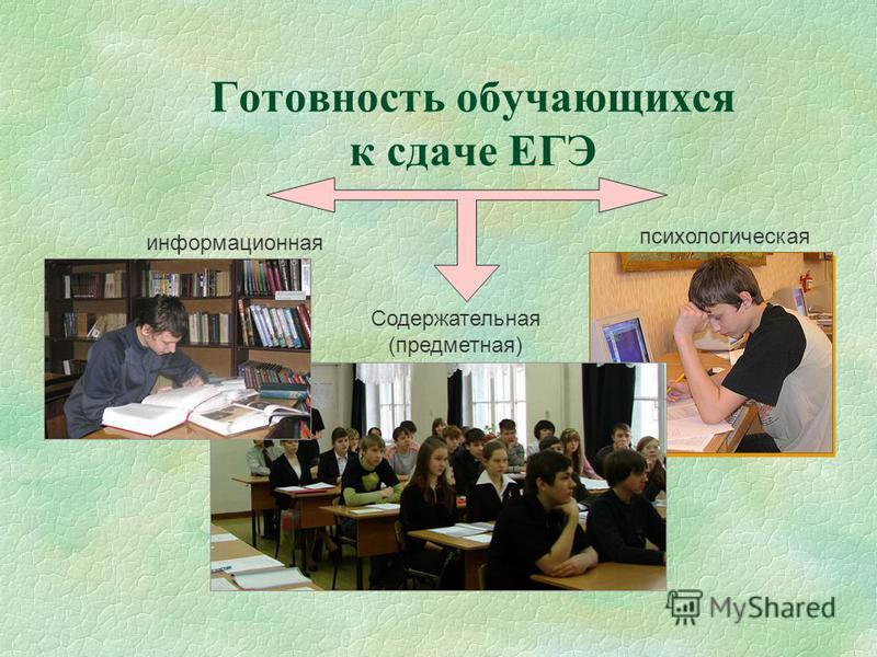 Готовность обучающихся к сдаче ЕГЭ Содержательная (предметная) информационная психологическая