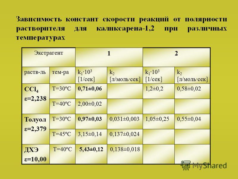 E акт 1 lnk 01 E акт 2 lnk 02 175±223±1___ 242±110,5±0,631±213±1 349±412,2±0,739±313±3