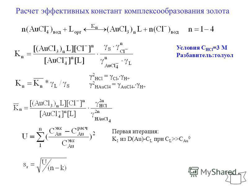 Расчет эффективных констант комплексообразования золота γ 2 HCl = γ Cl- γ H+ γ 2 HAuCl4 = γ AuCl4- γ H+ Первая итерация: K 1 из D(Au)-С L при C L >>C Au 0 Условия С HCl =3 М Разбавитель:толуол