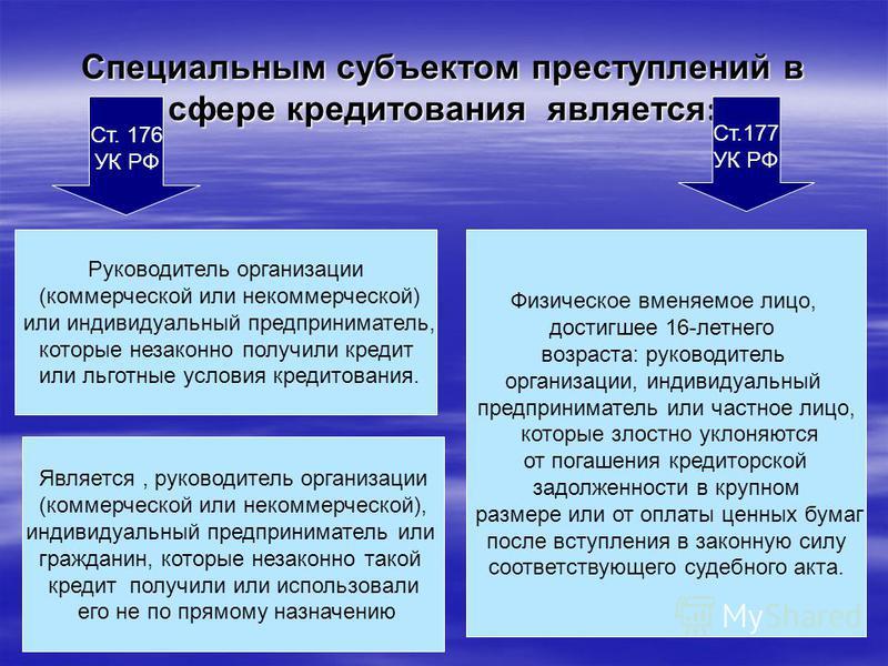 Специальным субъектом преступлений в сфере кредитования является : Ст. 176 УК РФ Ст.177 УК РФ Руководитель организации (коммерческой или некоммерческой) или индивидуальный предприниматель, которые незаконно получили кредит или льготные условия кредит