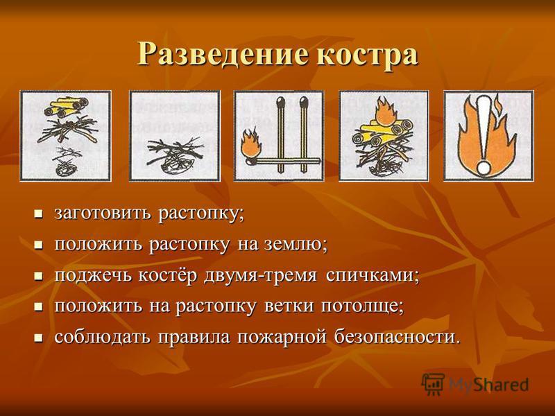 Разведение костра заготовить растопку; заготовить растопку; положить растопку на землю; положить растопку на землю; поджечь костёр двумя-тремя спичками; поджечь костёр двумя-тремя спичками; положить на растопку ветки потолще; положить на растопку вет