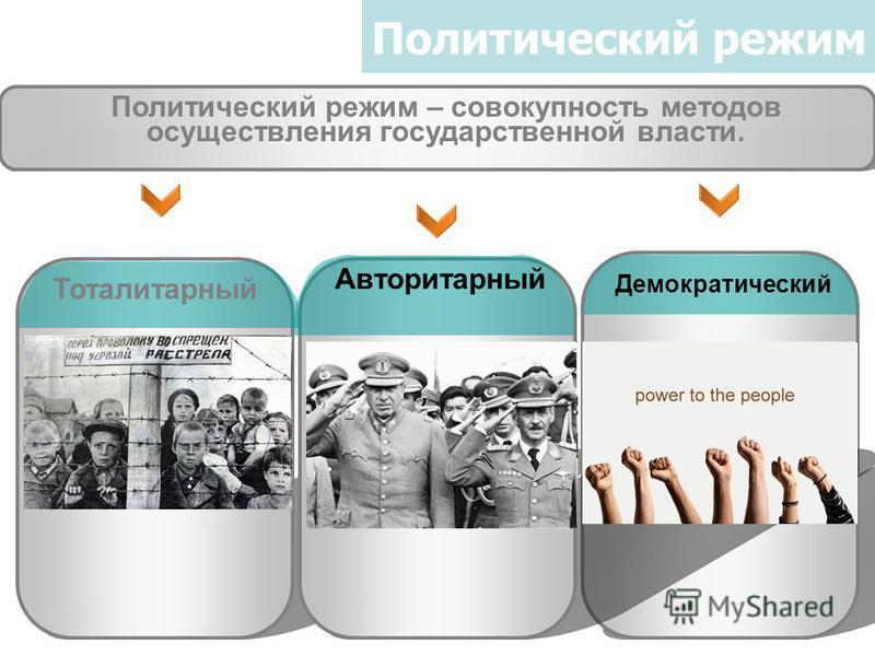 Политический режим – совокупность методов осуществления государственной власти. Политический режим Демократический Тоталитарный Авторитарный