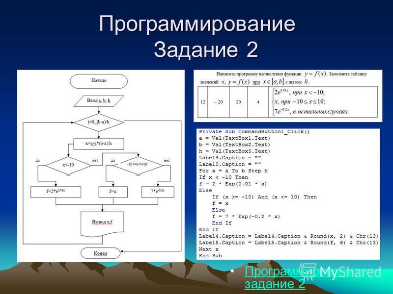 Программирование Задание 2 Программирование: задание 2Программирование: задание 2