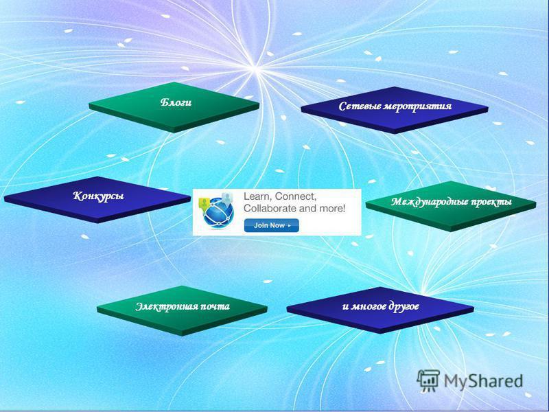 Блоги Конкурсы Международные проекты Электронная почта Сетевые мероприятия и многое другое
