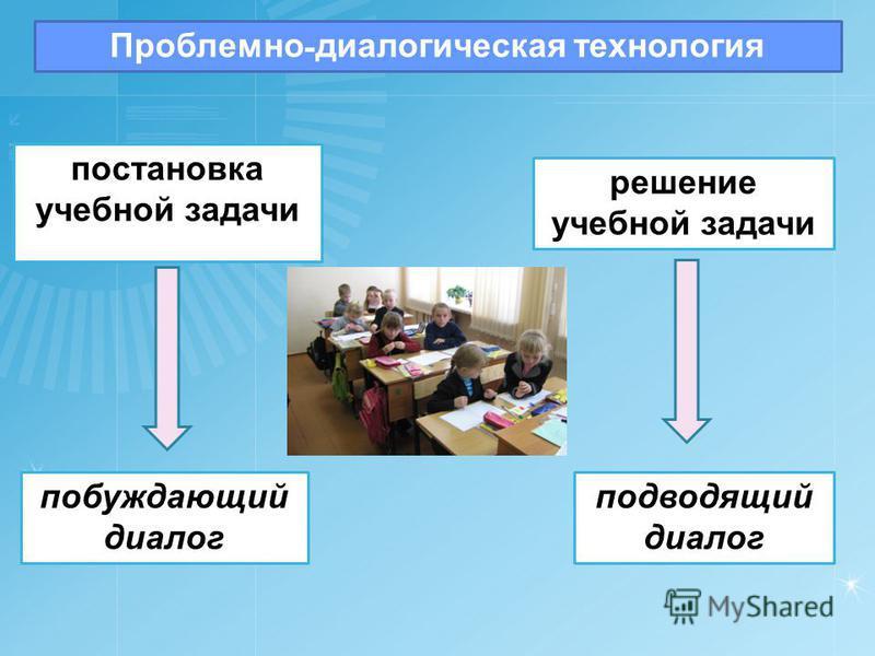 постановка учебной задачи побуждающий диалог решение учебной задачи подводящий диалог Проблемно - диалогическая технология