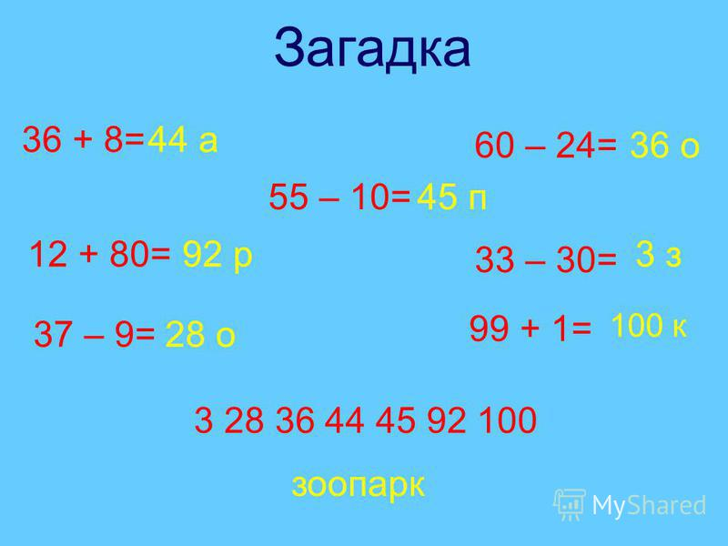 Загадка 36 + 8= 12 + 80= 99 + 1= 55 – 10= 37 – 9= 33 – 30= 60 – 24= 44 а 92 р 45 п 28 о 100 к 36 о 3 з 3 28 36 44 45 92 100 зоопарк
