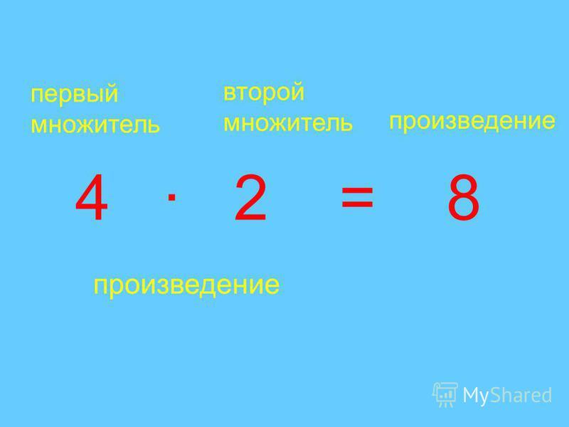 4 · 2 = 8 первый множитель второй множитель произведение