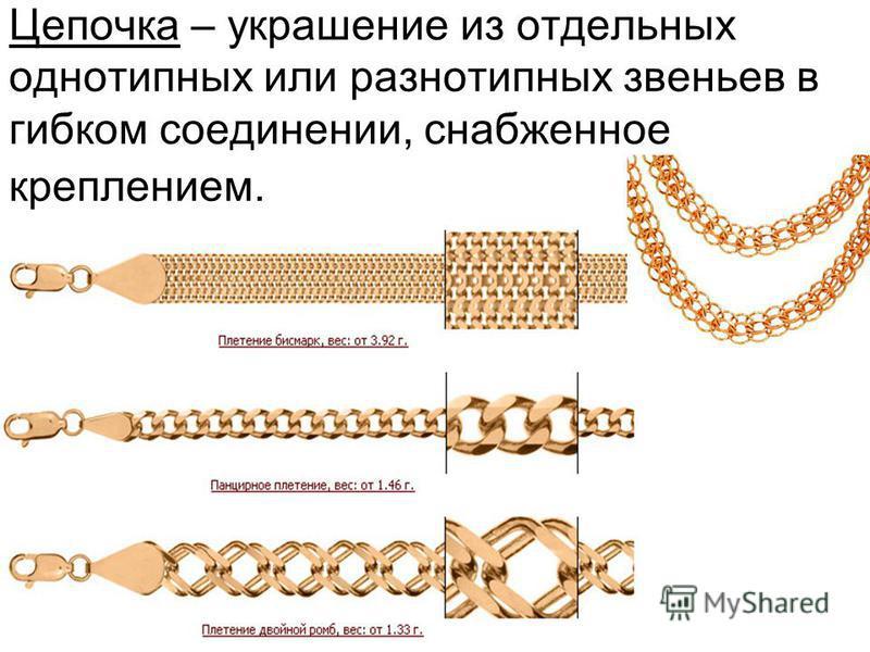 Цепочка – украшение из отдельных однотипных или разнотипных звеньев в гибком соединении, снабженное креплением.
