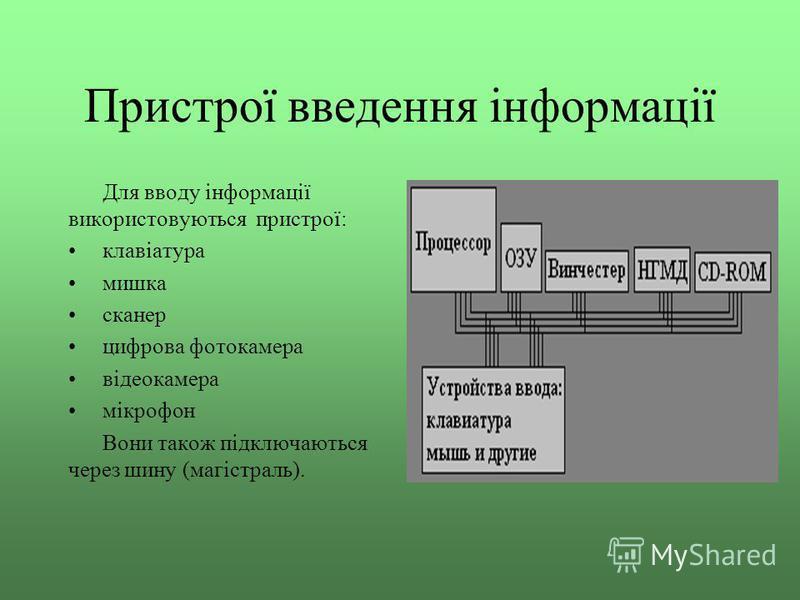 Пристрої введення інформації Для вводу інформації використовуються пристрої: клавіатура мишка сканер цифрова фотокамера відеокамера мікрофон Вони також підключаються через шину (магістраль).