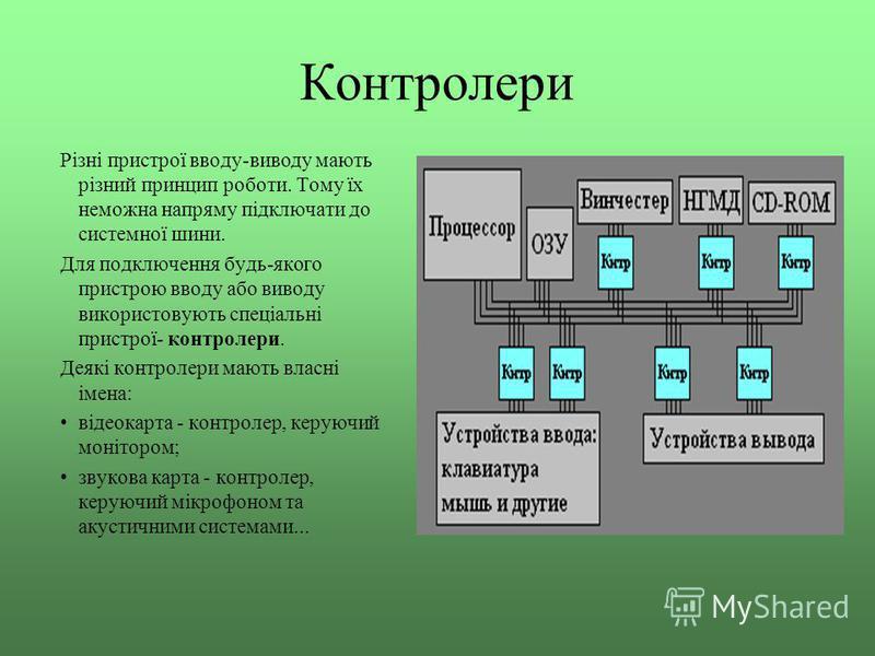 Контролери Різні пристрої вводу-виводу мають різний принцип роботи. Тому їх неможна напряму підключати до системної шини. Для подключення будь-якого пристрою вводу або виводу використовують спеціальні пристрої- контролери. Деякі контролери мають влас